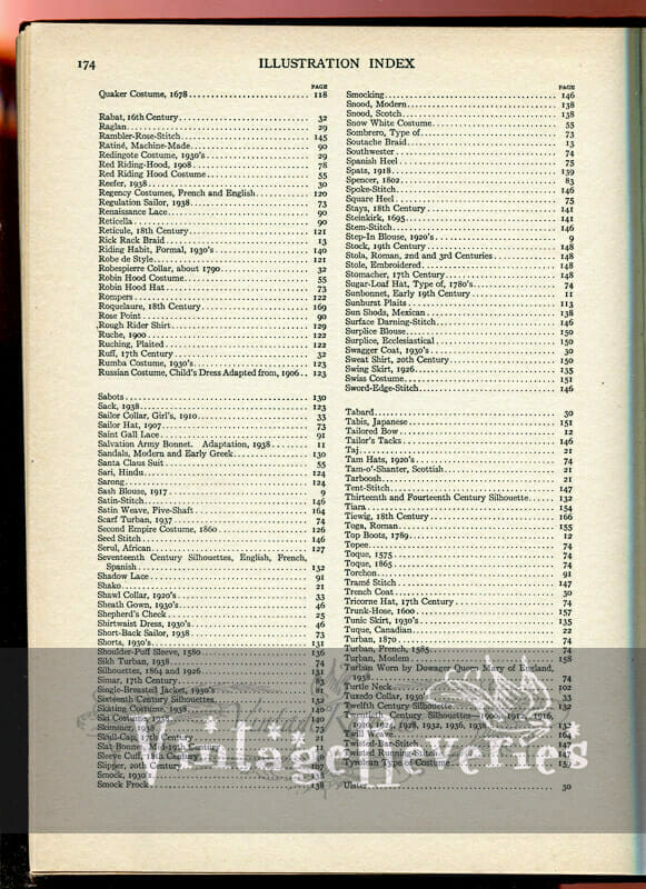 list of illustrations in fashion book